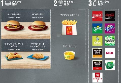 マクドナルドのハッピーセット内容.jpg