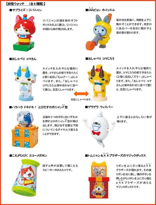 マックのハッピーセット妖怪ウォッチ2016年12月8種類のおもちゃ2.jpg
